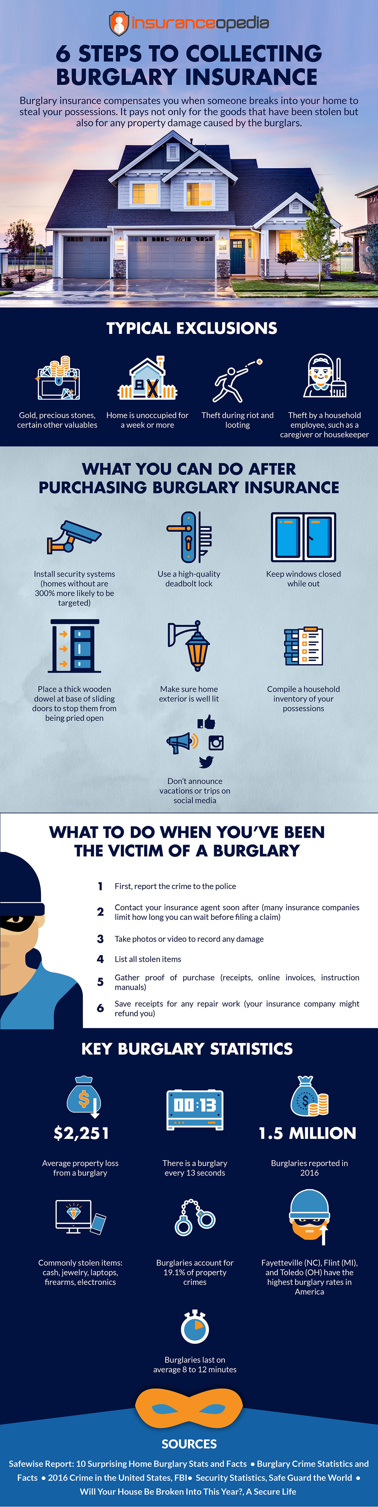 6 Steps to Collecting Burglary Insurance